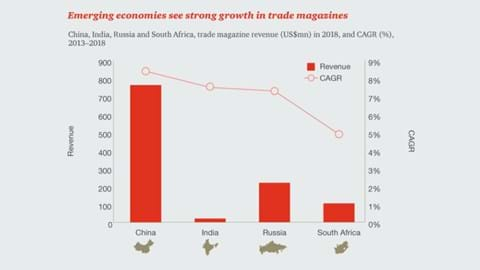 Emerging middle classes drive growth in trade magazines